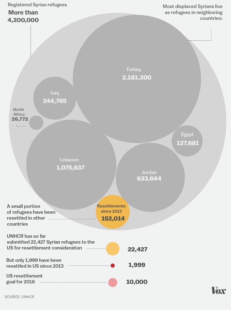 Syrian-Resettlement1.0